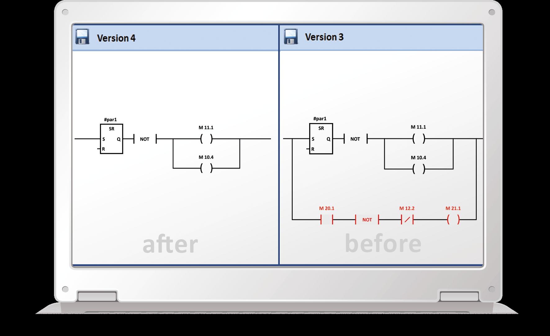 versiondog Smart Compare